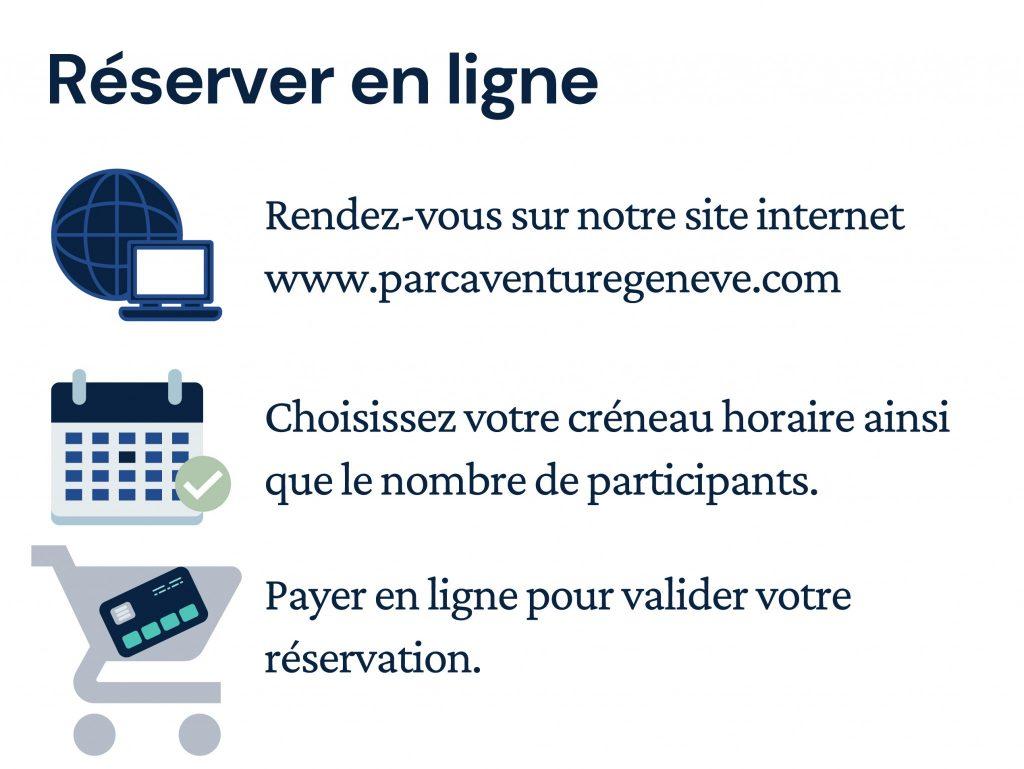 réservation en ligne fortement recommandée